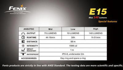 Fenix E15 140LM flashlight